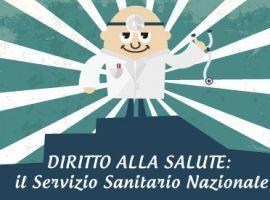 Diritto alla Salute: il Servizio Sanitario Nazionale