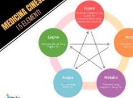 Medicina Cinese e i 5 Elementi: Nozioni Teoriche e Pratiche per il Nostro Benessere