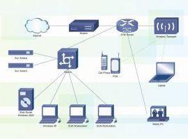 CORSI DI INFORMATICA - Cisco CCNA Routing&Switching - NETWORKING