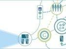 Corso di social network influence design