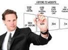 corso di alta formazione in mobile e monetizzazio